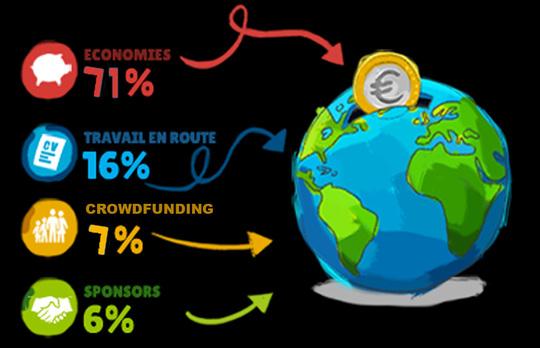 Crowfunding-1466445650