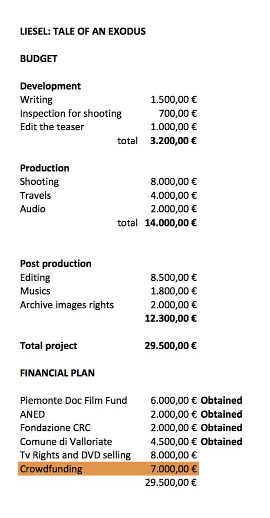 Copia_di_budget_liesel_def-1466758783