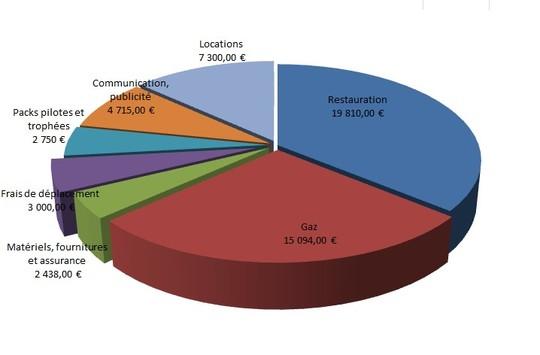 Budget-1466777643