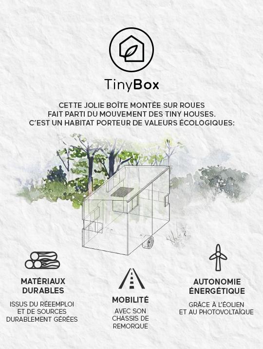 Cette jolie boîte montée sur roues fait parti du mouvement des Tiny Houses. C'est un habitat porteur de valeurs écologiques. Matériaux durables issus du réemploi et de sources durablement gérées. Mobilité avec son châssis de remorque. Autonomie énergétique grâce à l'éolien et au photovoltaïque.