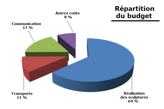 Diapositive-repartition-budget-1467052249