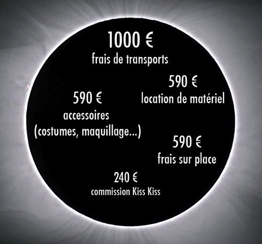 Budget_final-1467102010