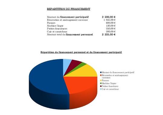 Tableau_3_kisskissbankbank-page-001-1467789153
