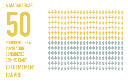 Infographie_pauvret_-1467799969