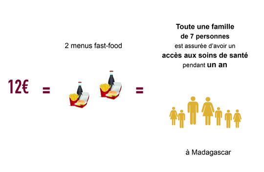 Infographie__quivalences_mada_v2-1467966167