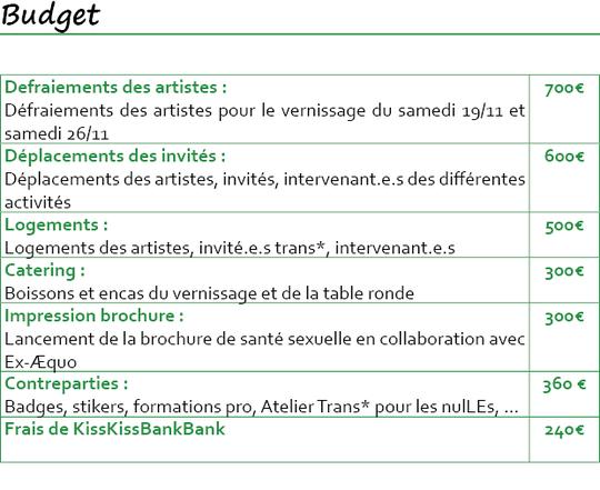 Budget-1468084714