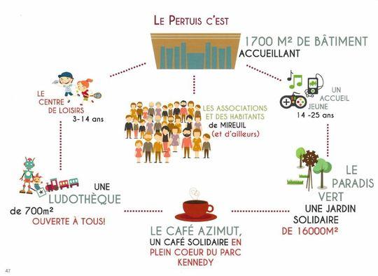 Infographie_pertuis-1469523518