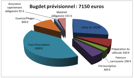 Budget_previsionnel-1472040269