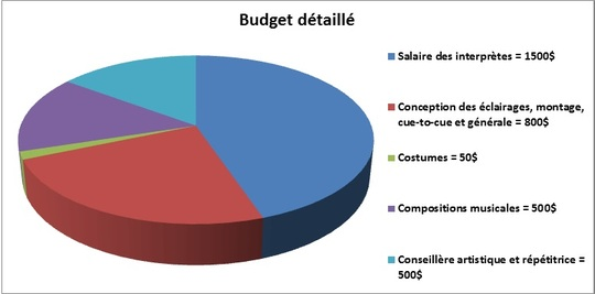 Budget_kkbb_-vf-1472242838