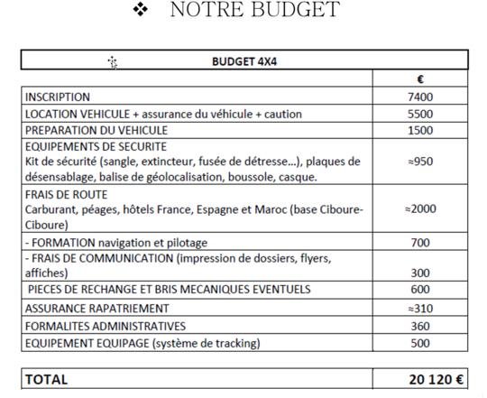 Budget._word-1472639396