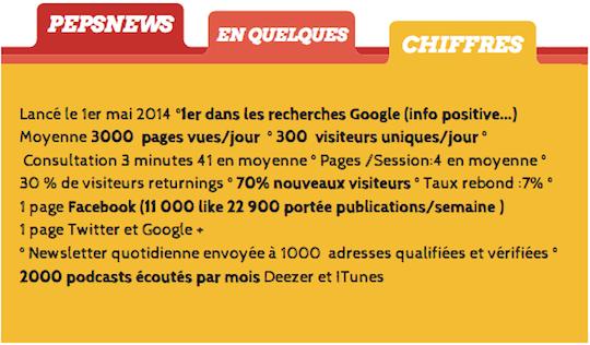 Chiffres-1473098428