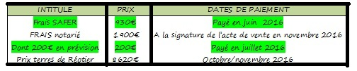 Tableau_budjet-1473842830