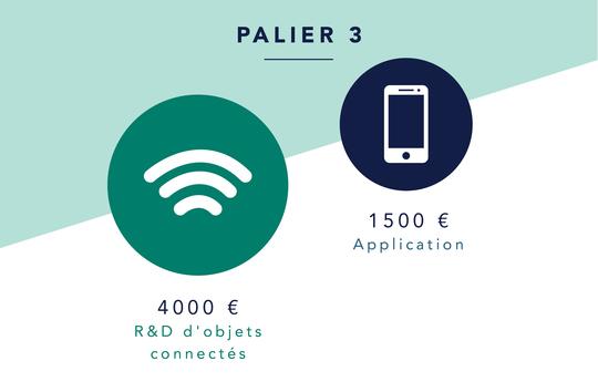 Palier3-1474485777