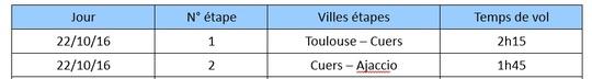 2premieres_etapes-1474584826