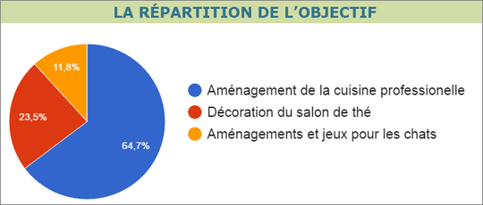 Repartition-1474804028
