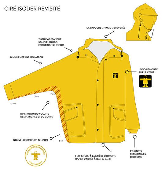 Cire_-caracte_ristiques-01-1474902767