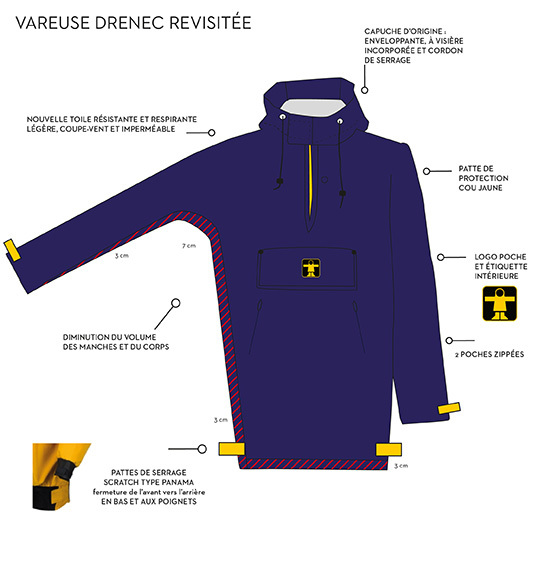 Vareuse-caracte_ristiques-01-1474902787