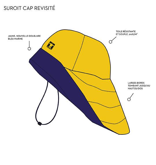 Suroit-caracte_ristiques-01-1474902864