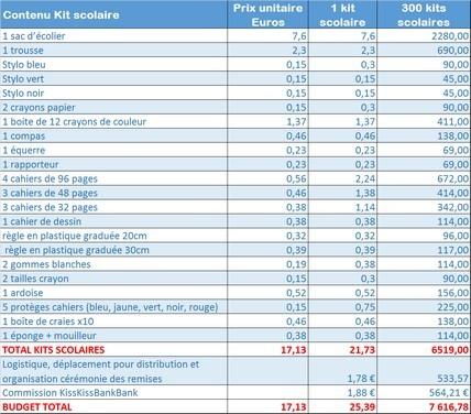 Budget-1475748727