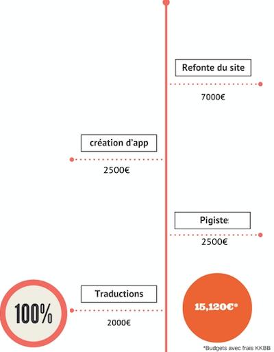 Nouveau_budget-1476012963