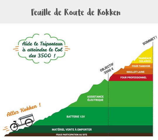 Kkbb_feuilleroute-1476263193