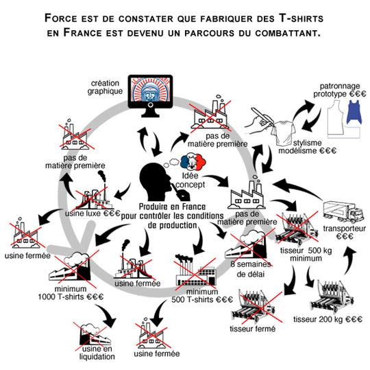 Parcours_du_combattant-1476801249