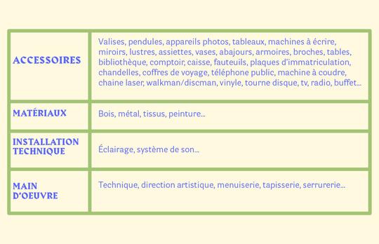 Tableau-de_cor_antiquaire_v2-1476836157