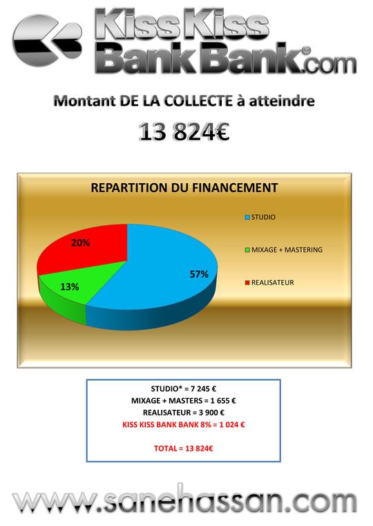 Financement_kisskiss-1478097665