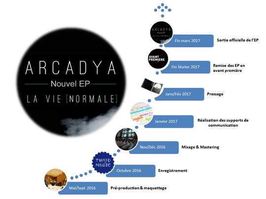 Planning-arcadya-1478107442