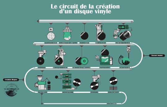 Circuit_du_disque-1478444881