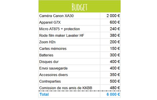 Budget-1478478858