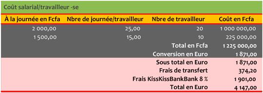 Cp_4_-cout-des-postes_cout_salarial_travailleur-1478876134