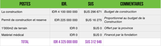 Budget-1479108748