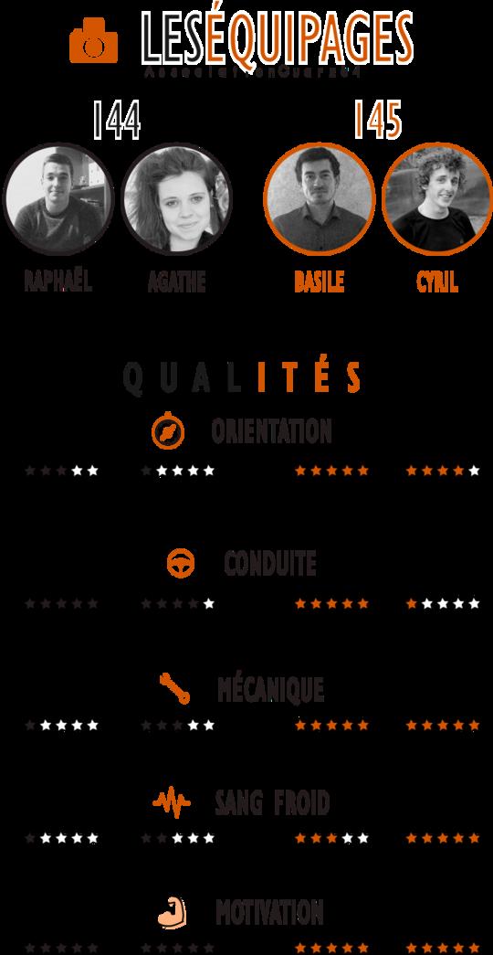 Les__quipages-1479120058
