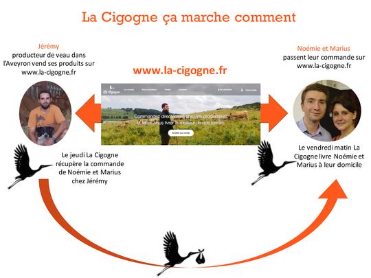 Pre_sentation_la_cigogne-1479132840