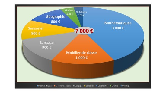Graphique_crowdfunding_vers1-1479568212