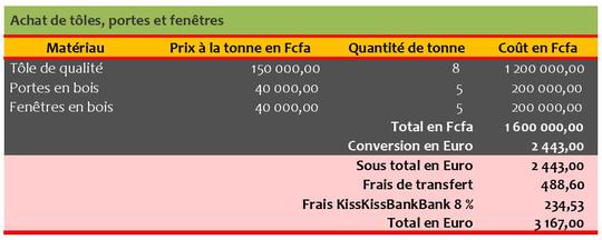 Cp_3__cout_des_postes_achat_toles_portes_fenetres-page-001-1479591201