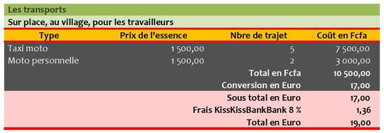 Cp_5__cout_des_postes_les_transports-page-001-1479593033