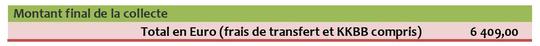 Cp_6_cout_des_postes_montant_final-page-001-1479593049