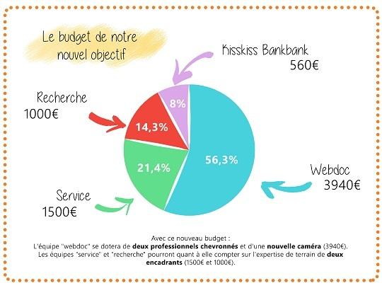 Budget_nouvel_objectif_copie1-1479834634