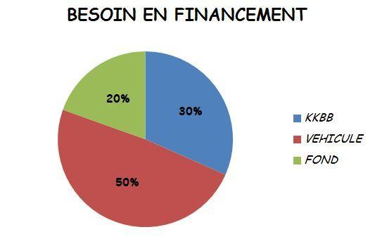 Besoins-1479863929