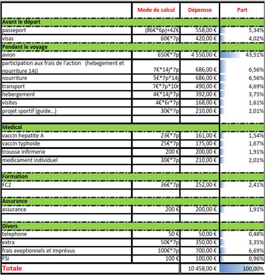 Budget-1479931655