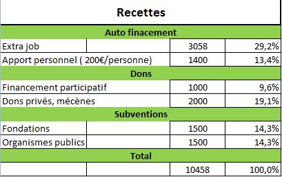 Recette-1479933476