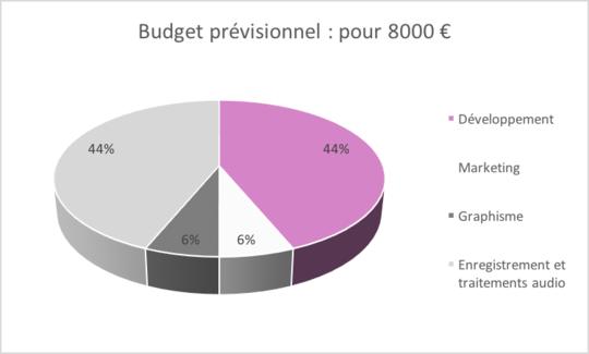 Budget_kiss-1480174202