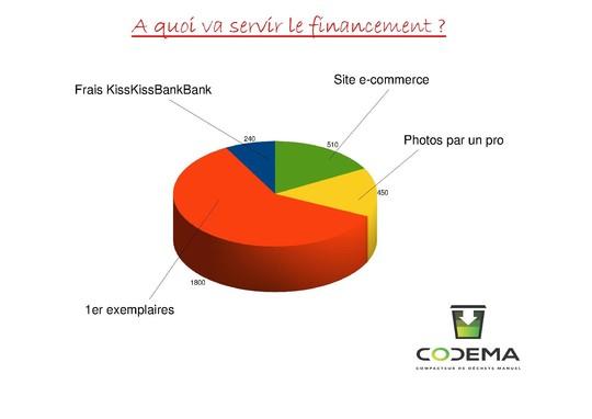Financement-1480424542