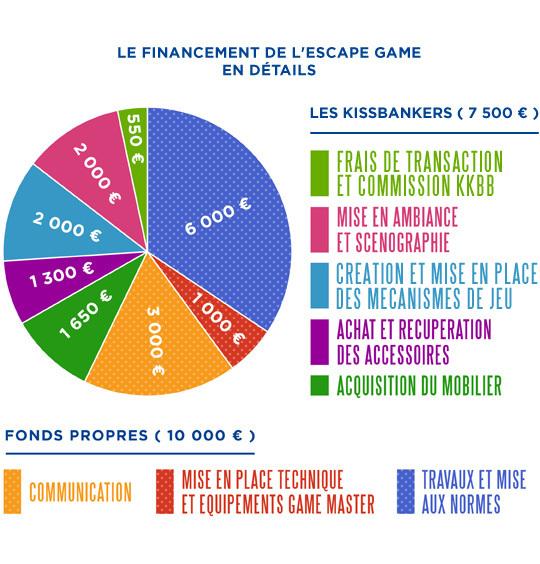 Budget_v2-1480006349-1480600785