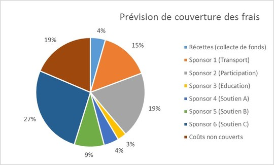 Pr_vision-de-couverture-des-co_ts-1-1480966537