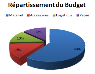 Budget-1481138041