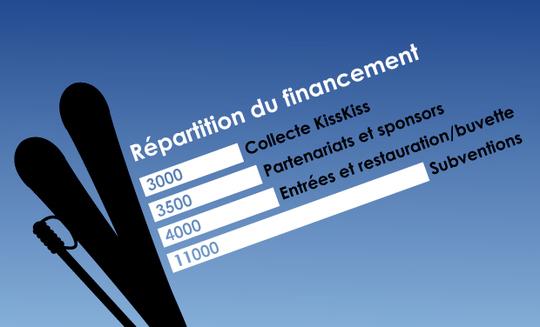 Financement_kisskiss-1481306492