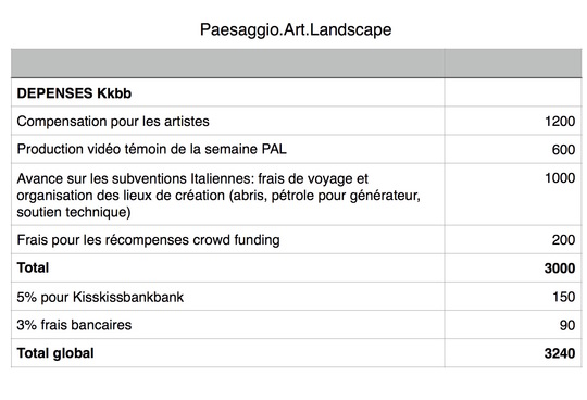 Expenses_crowd_funding_fr-1481625180